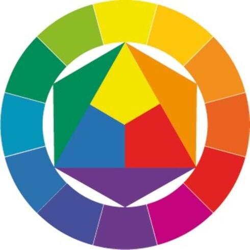 HJELPEMIDDEL: Fargesirkelen viser hvilke farger som komplementerer og motvirker hverandre. For å motvirke gulskjær, bør du altså tilføre lilla pigmenter. For å motvirke oransjeskjær, må du tilføre blå pigmenter.  Foto: Wikipedia.com