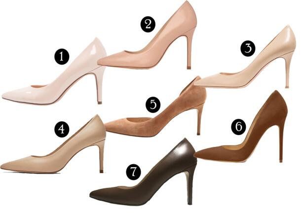 Skoene hertuginne Kate alltid sverger til