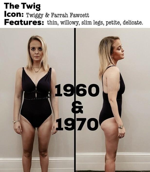 SUPERSMAL: Den britiske modellen Lesley Lawson fikk kallenavnet sitt Twiggy fordi hun var tynn som en kvist. Utseendet hennes ble raskt et ideal for kvinner på sekstitallet. FOTO: Privat